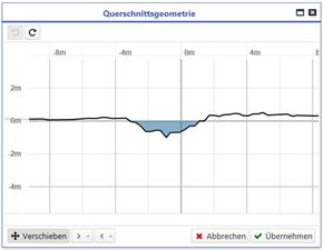 querprofil_ueberblick01.png
